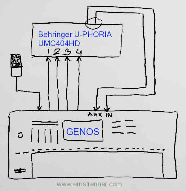 use yamaha genos GNS MS01 monitor speakers diagram