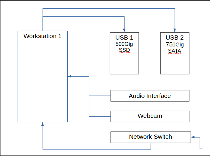 computer setup diagram